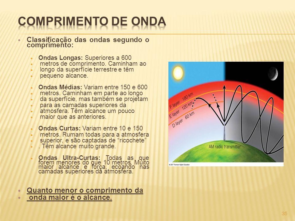 Freqüência – Número de oscilações executadas durante 1 segundo. Quanto maior a frequência, mais ALTA é ela; quanto menor, mais BAIXA. Amplitude - A fo