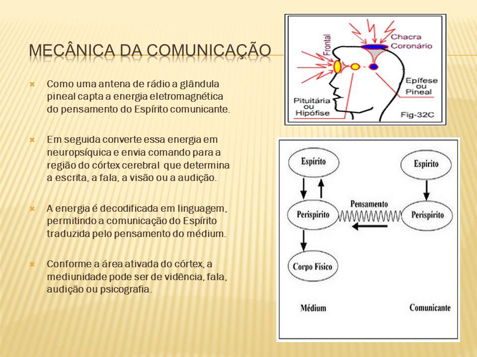 O médium funciona como um rádio. Os centros de força coronário e frontal funcionam como a antena do rádio. A mudança de pensamentos funciona como o bo