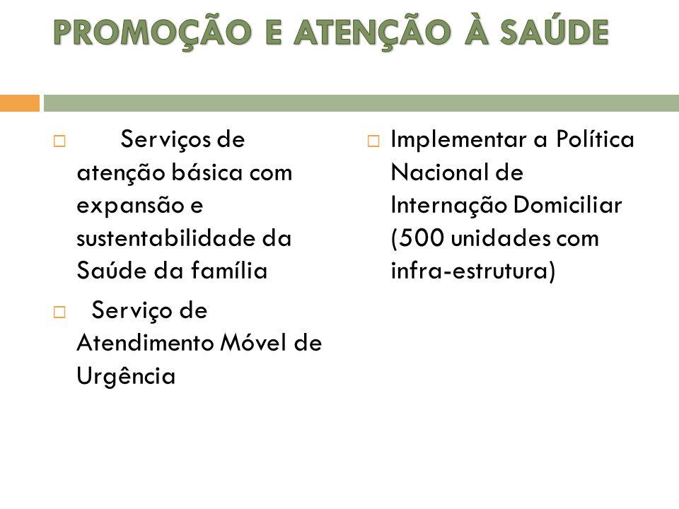Serviços de atenção básica com expansão e sustentabilidade da Saúde da família Serviço de Atendimento Móvel de Urgência Implementar a Política Naciona