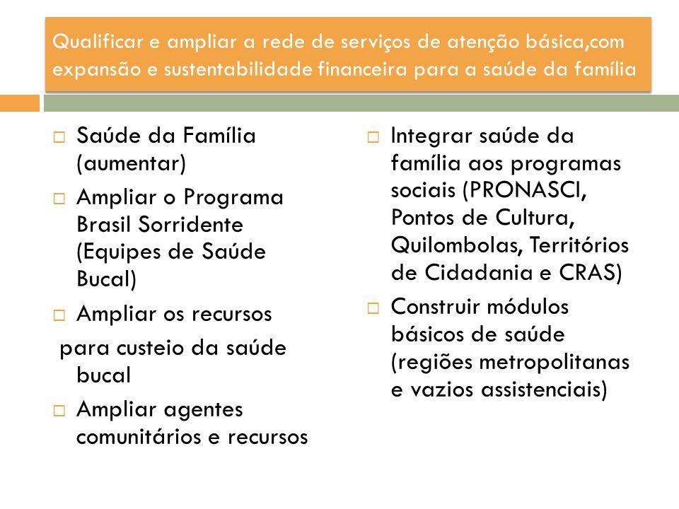 Qualificar e ampliar a rede de serviços de atenção básica,com expansão e sustentabilidade financeira para a saúde da família Saúde da Família (aumenta