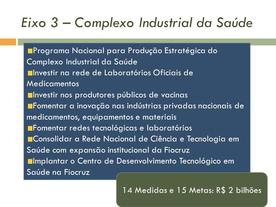 Eixo 3 – Complexo Industrial da Saúde Programa Nacional para Produção Estratégica do Complexo Industrial da Saúde Investir na rede de Laboratórios Ofi