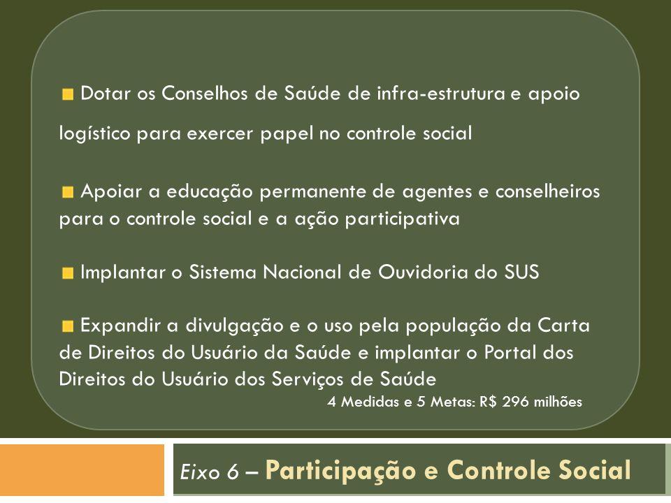 Eixo 6 – Participação e Controle Social Dotar os Conselhos de Saúde de infra-estrutura e apoio logístico para exercer papel no controle social Apoiar