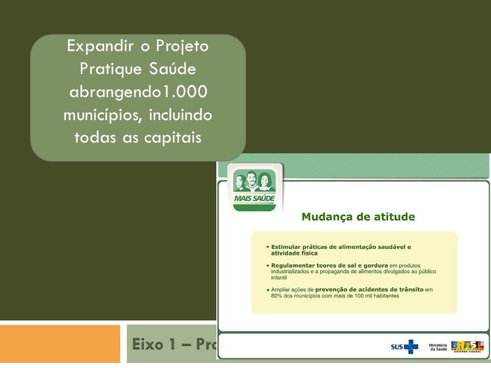 Expandir o Projeto Pratique Saúde abrangendo1.000 municípios, incluindo todas as capitais