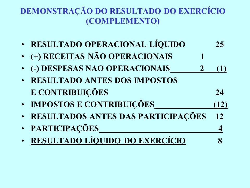 DEMONSTRAÇÃO DO RESULTADO DO EXERCÍCIO RECEITA BRUTA 100 (-) DEDUÇÕES ICMS 9 ABATIMENTOS 2 11 RECEITA LÍQUIDA 89 (-) CUSTO DOS PRODS.