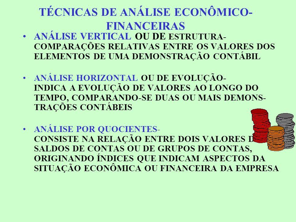 DEMONSTRAÇÃO DO RESULTADO DO EXERCÍCIO (COMPLEMENTO) RESULTADO OPERACIONAL LÍQUIDO 25 (+) RECEITAS NÃO OPERACIONAIS 1 (-) DESPESAS NAO OPERACIONAIS 2 (1) RESULTADO ANTES DOS IMPOSTOS E CONTRIBUIÇÕES 24 IMPOSTOS E CONTRIBUIÇÕES (12) RESULTADOS ANTES DAS PARTICIPAÇÕES 12 PARTICIPAÇÕES 4 RESULTADO LÍQUIDO DO EXERCÍCIO 8