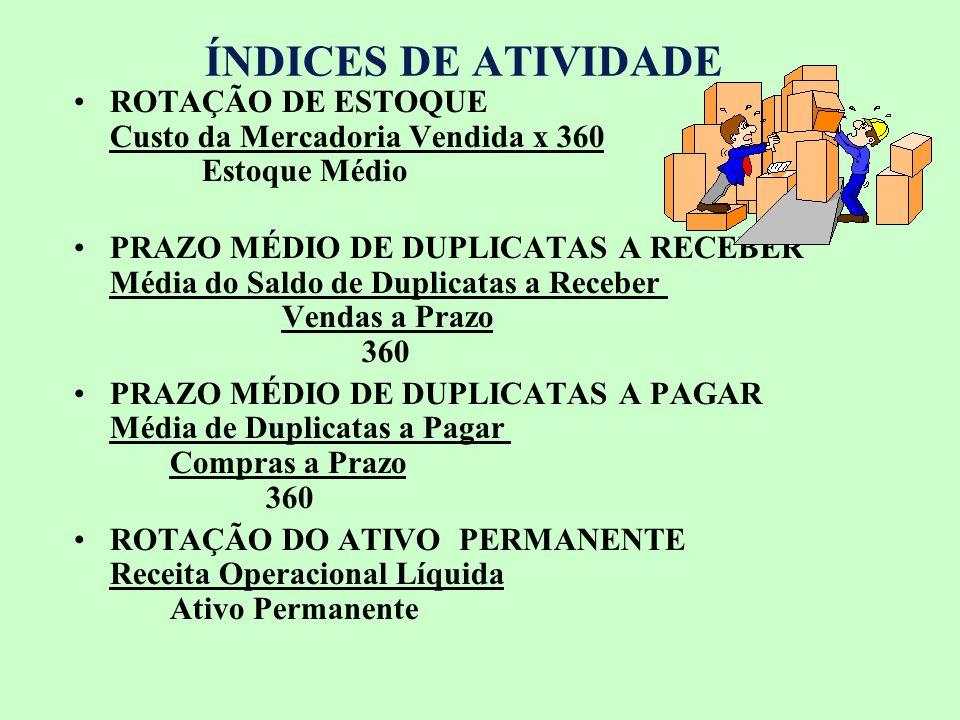 ÍNDICES DE ENDIVIDAMENTO GRAU DE ENDIVIDAMENTO Passivo Exigível Ativo Total ENDIVIDAMENTO COM INSTITUIÇÕES FINANCEIRAS Empréstimos e Financiamentos Ativo Total PARTICIPAÇÃO DO CAPITAL PRÓPRIO Patrimônio Líquido Ativo Total GARANTIA DE CAPITAL DE TERCEIROS Passivo Exigível Patrimônio Líquido COBERTURA DE DESPESAS FINANCEIRAS Lucro antes das Despesas Financeiras Despesas Financeiras