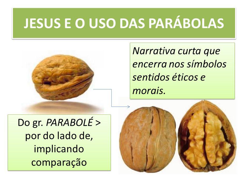 JESUS E O USO DAS PARÁBOLAS Do gr. PARABOLÉ > por do lado de, implicando comparação Narrativa curta que encerra nos símbolos sentidos éticos e morais.