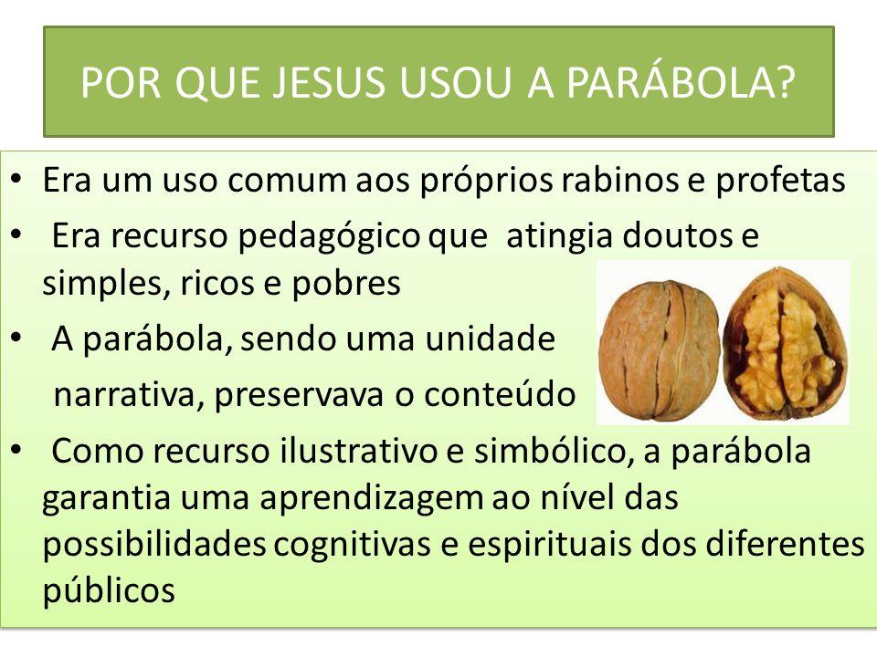 POR QUE JESUS USOU A PARÁBOLA? Era um uso comum aos próprios rabinos e profetas Era recurso pedagógico que atingia doutos e simples, ricos e pobres A