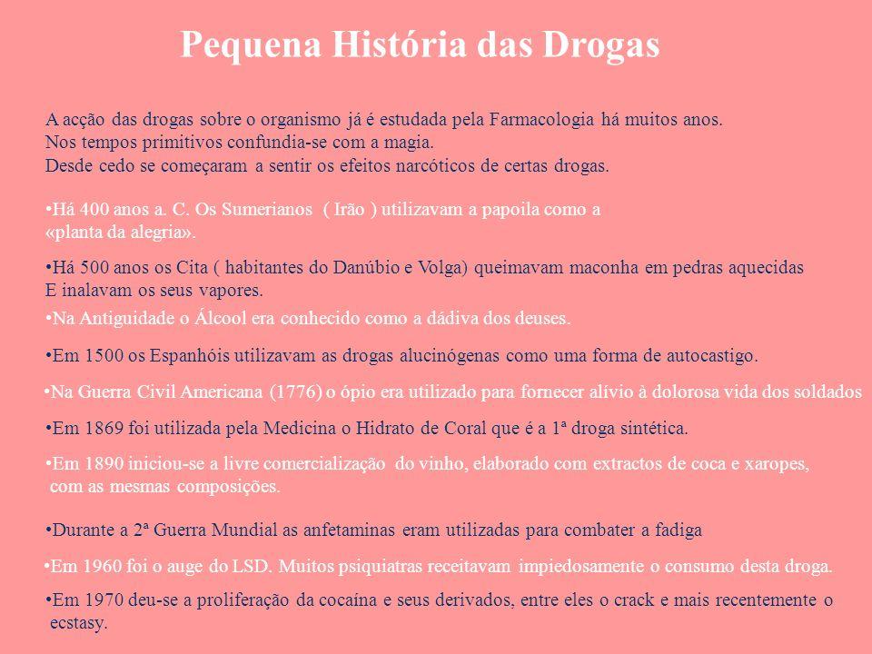 DROGAS = Substâncias que intervêm no funcionamento das células cerebrais e alteram o comportamento dos seus consumidores. Erradamente são chamadas de