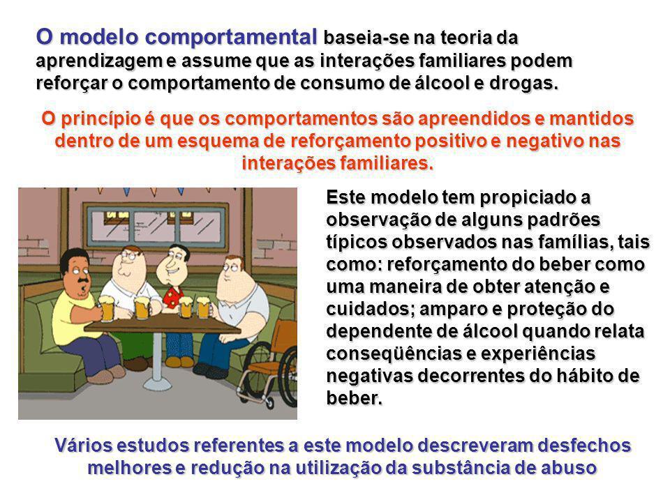O modelo comportamental baseia-se na teoria da aprendizagem e assume que as interações familiares podem reforçar o comportamento de consumo de álcool e drogas.