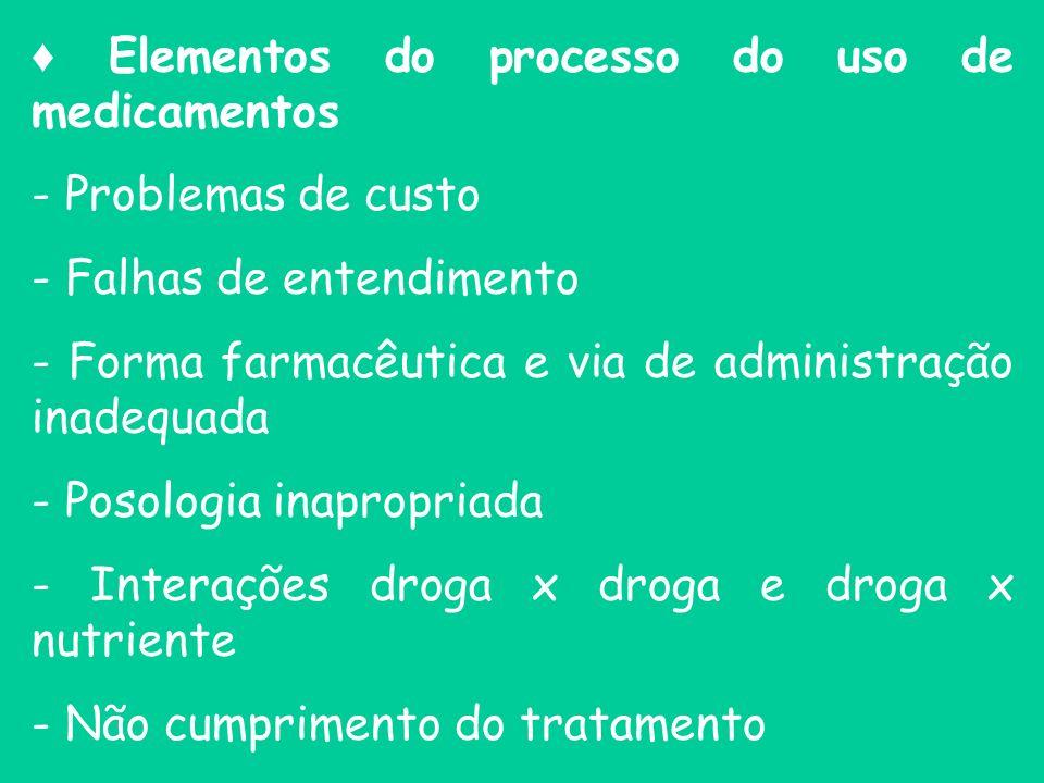 Elementos do processo do uso de medicamentos - Problemas de custo - Falhas de entendimento - Forma farmacêutica e via de administração inadequada - Po