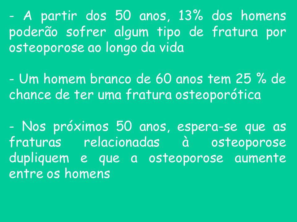 - A partir dos 50 anos, 13% dos homens poderão sofrer algum tipo de fratura por osteoporose ao longo da vida - Um homem branco de 60 anos tem 25 % de