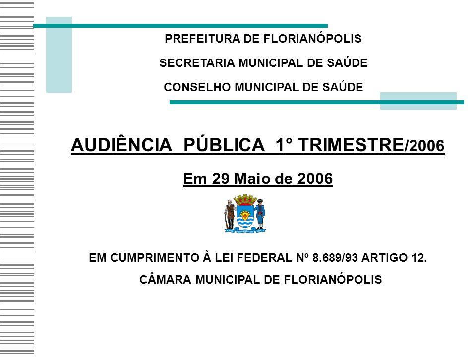 PREFEITURA DE FLORIANÓPOLIS SECRETARIA MUNICIPAL DE SAÚDE CONSELHO MUNICIPAL DE SAÚDE AUDIÊNCIA PÚBLICA 1° TRIMESTRE /2006 Em 29 Maio de 2006 EM CUMPR