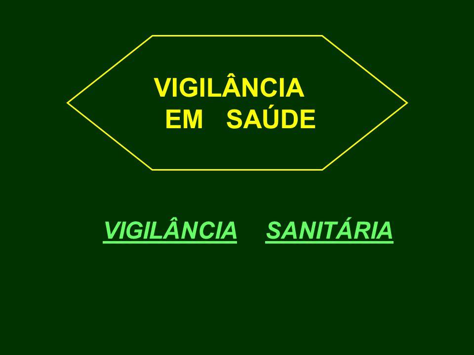 VIGILÂNCIA SANITÁRIA VIGILÂNCIA EM SAÚDE