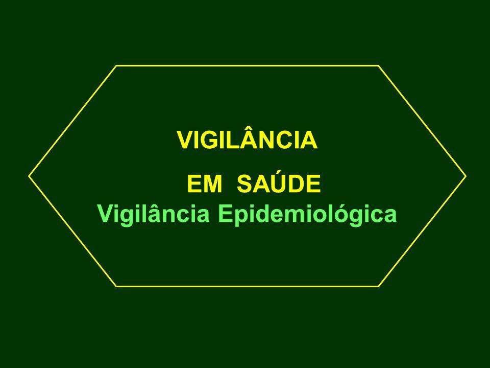 VIGILÂNCIA EM SAÚDE Vigilância Epidemiológica