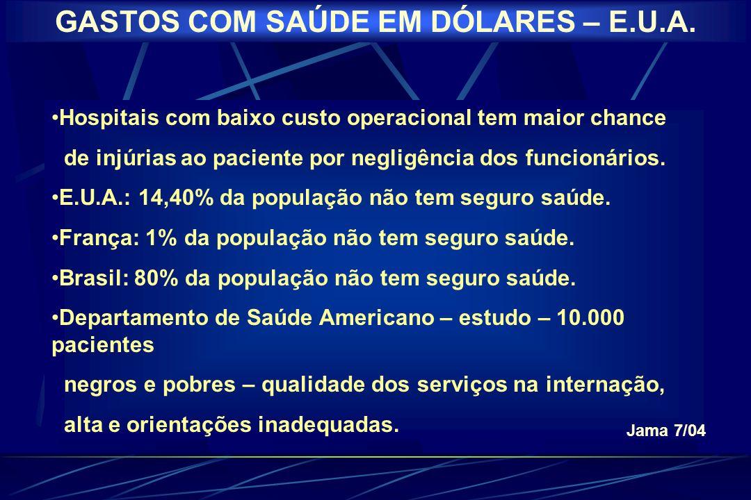 Mercado Supletivo - $8,6 bilhões Medicina de grupo - 16,5 milhões - 43% Cooperativas 8,8 milhões - 23% Autogestão 4,2 milhões - 11% Total 38,5 milhões
