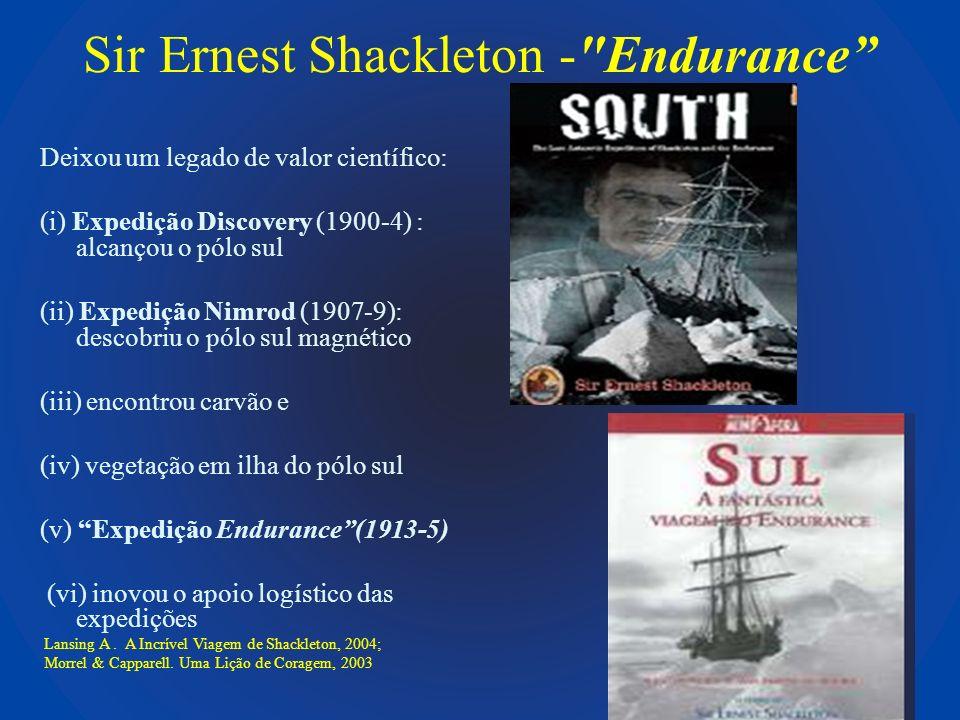 Sir Ernest Shackleton -