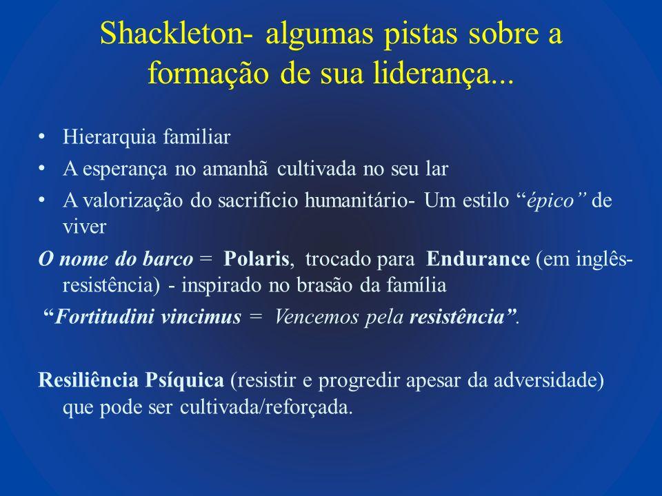 Shackleton- algumas pistas sobre a formação de sua liderança... Hierarquia familiar A esperança no amanhã cultivada no seu lar A valorização do sacrif