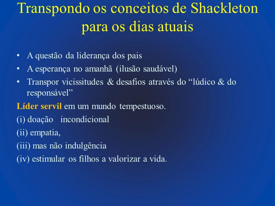 Transpondo os conceitos de Shackleton para os dias atuais A questão da liderança dos pais A esperança no amanhã (ilusão saudável) Transpor vicissitude