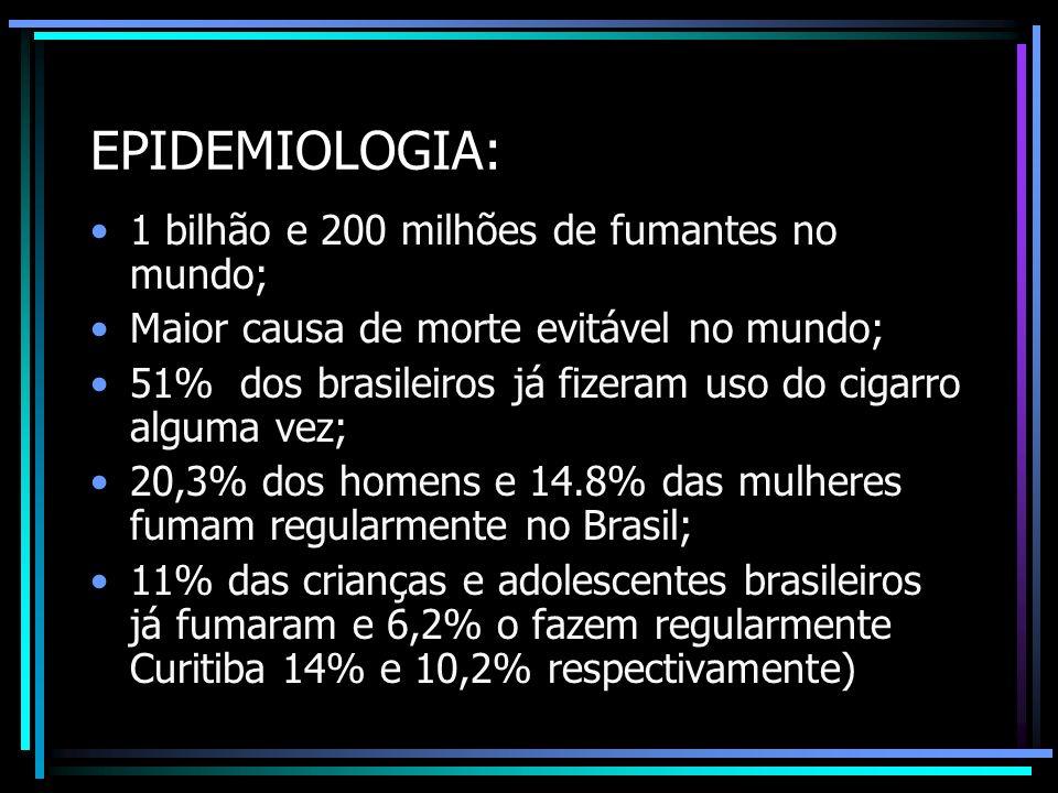 EPIDEMIOLOGIA: 1 bilhão e 200 milhões de fumantes no mundo; Maior causa de morte evitável no mundo; 51% dos brasileiros já fizeram uso do cigarro algu