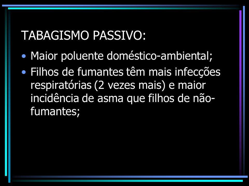 TABAGISMO PASSIVO: Maior poluente doméstico-ambiental; Filhos de fumantes têm mais infecções respiratórias (2 vezes mais) e maior incidência de asma q