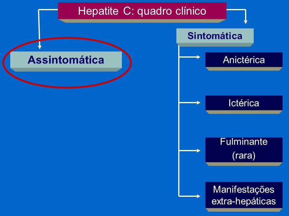 Hepatite C: quadro clínico Assintomática Anictérica Ictérica Manifestações extra-hepáticas Fulminante (rara) Sintomática