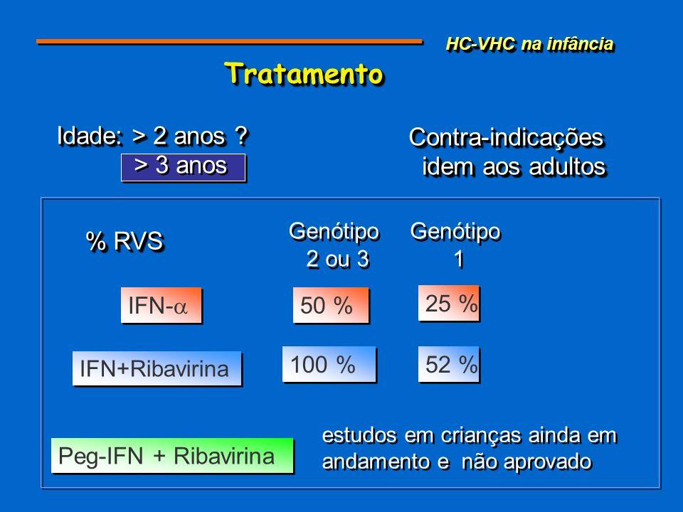 TratamentoTratamento Idade: > 2 anos ? > 3 anos Idade: > 2 anos ? > 3 anos 50 % Genótipo 2 ou 3 Genótipo 2 ou 3 estudos em crianças ainda em andamento