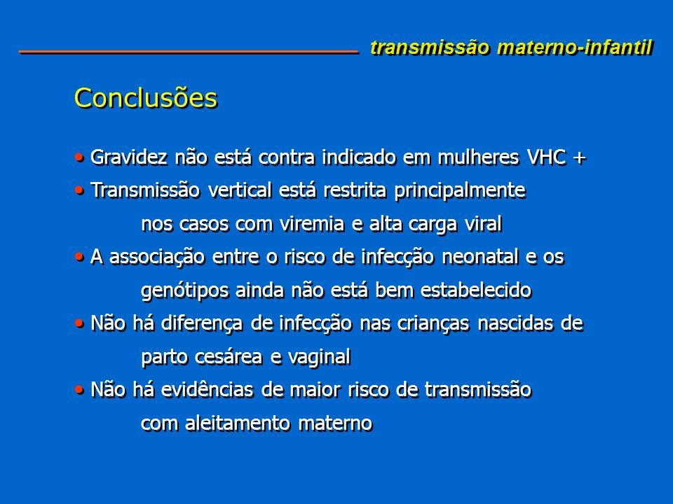 Gravidez não está contra indicado em mulheres VHC + Transmissão vertical está restrita principalmente nos casos com viremia e alta carga viral A assoc