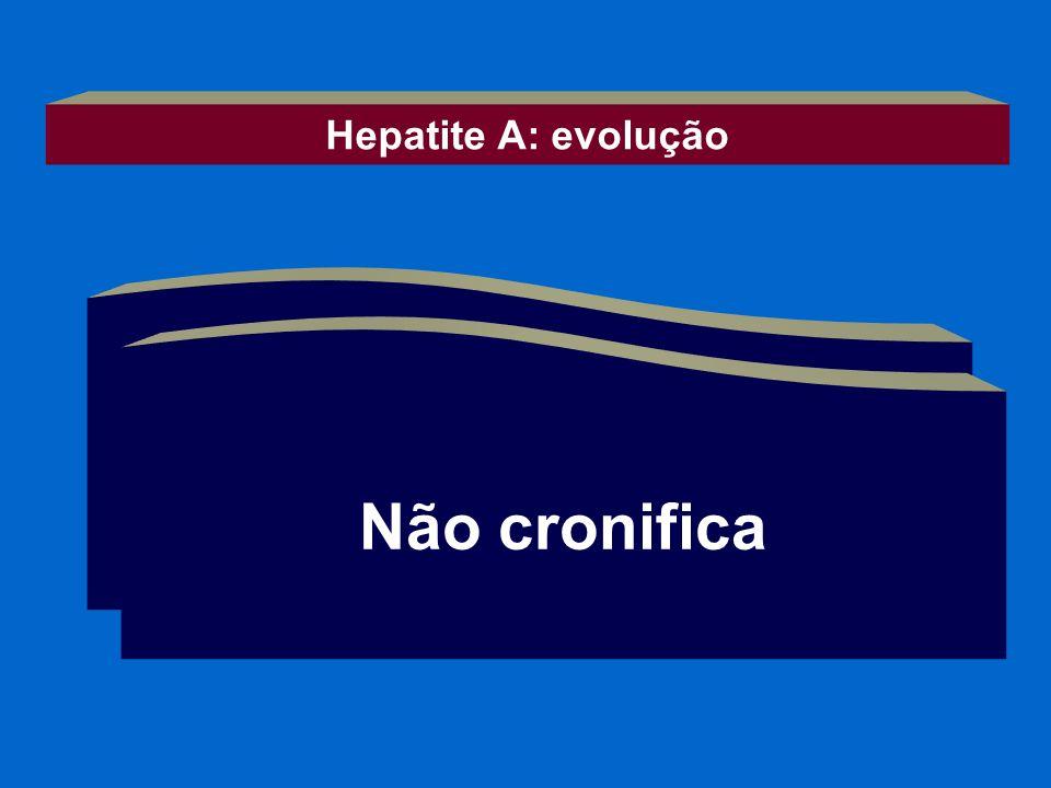 Hepatite A: evolução Insuficiência hepática fulminante Não cronifica