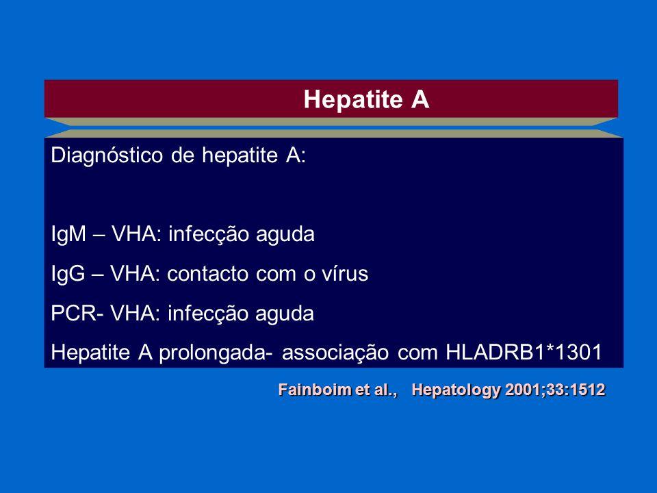 Hepatite A Diagnóstico de hepatite A: IgM – VHA: infecção aguda IgG – VHA: contacto com o vírus PCR- VHA: infecção aguda Hepatite A prolongada- associ