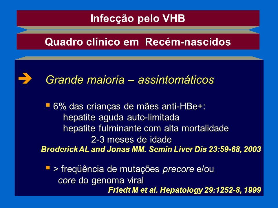 Quadro clínico em Recém-nascidos Grande maioria – assintomáticos Grande maioria – assintomáticos 6% das crianças de mães anti-HBe+: 6% das crianças de