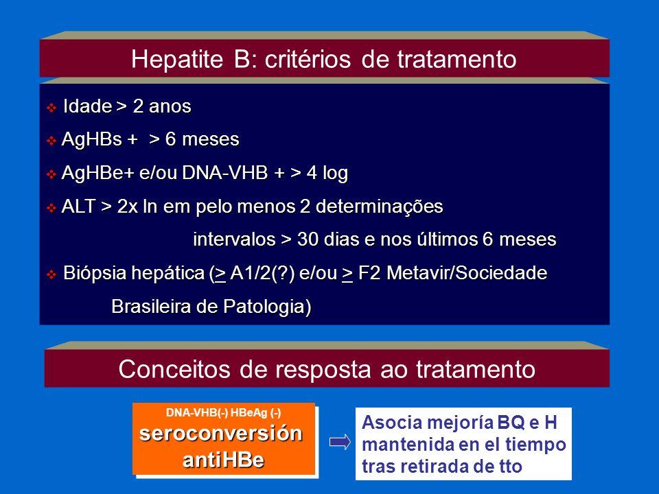 Idade > 2 anos Idade > 2 anos AgHBs + > 6 meses AgHBs + > 6 meses AgHBe+ e/ou DNA-VHB + > 4 log AgHBe+ e/ou DNA-VHB + > 4 log ALT > 2x ln em pelo meno