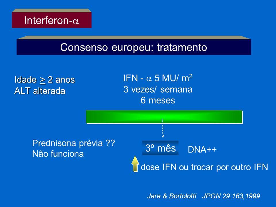 Consenso europeu: tratamento IFN - 5 MU/ m 2 3 vezes/ semana 6 meses DNA++ dose IFN ou trocar por outro IFN Prednisona prévia ?? Não funciona 3º mês J