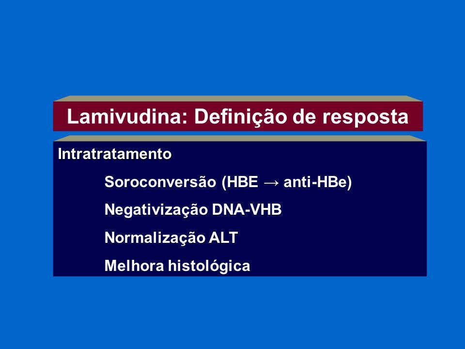 Intratratamento Soroconversão (HBE anti-HBe) Negativização DNA-VHB Normalização ALT Melhora histológica Lamivudina: Definição de resposta