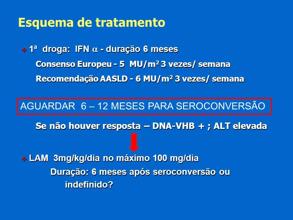 Esquema de tratamento 1ª droga: IFN - duração 6 meses 1ª droga: IFN - duração 6 meses Consenso Europeu - 5 MU/m 2 3 vezes/ semana Recomendação AASLD -