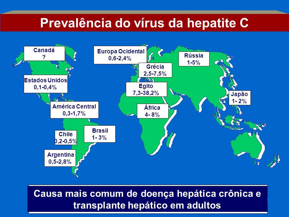 Casos novos:1 a 3 /100.000 pessoas/ano Estados Unidos 0,1-0,4% Europa Ocidental 0,6-2,4% Total Global : 170 milhões de portadores crônicos Brasil 1- 3