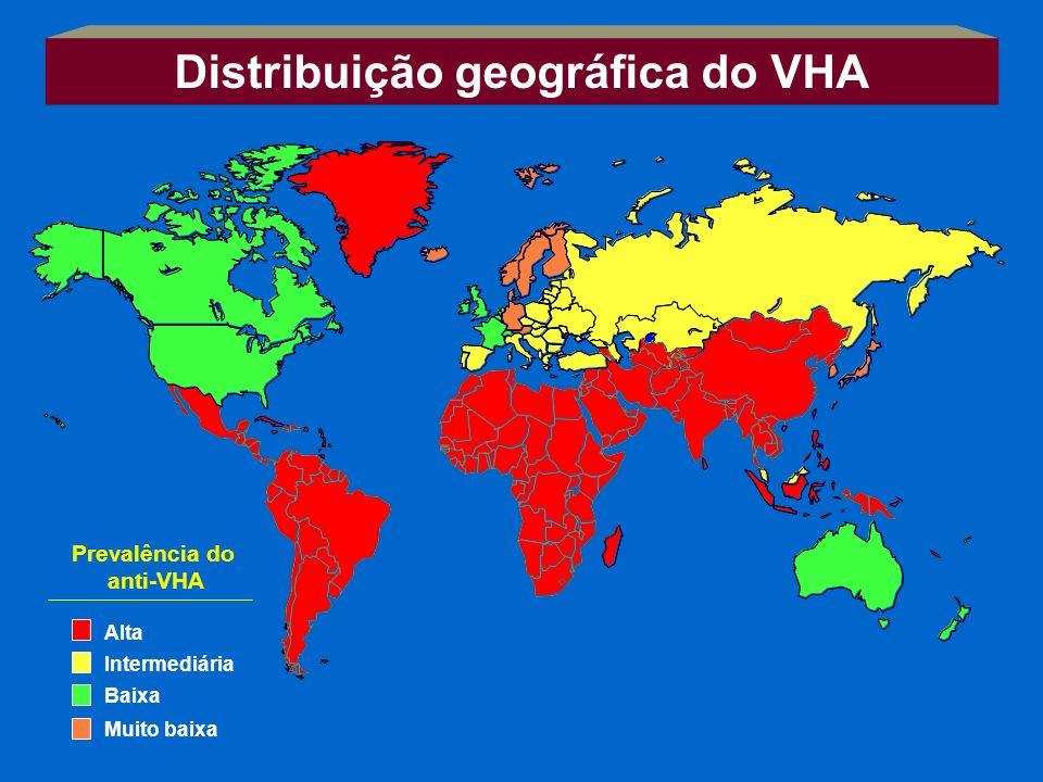 Prevalência do anti-VHA Alta Intermediária Baixa Muito baixa Distribuição geográfica do VHA