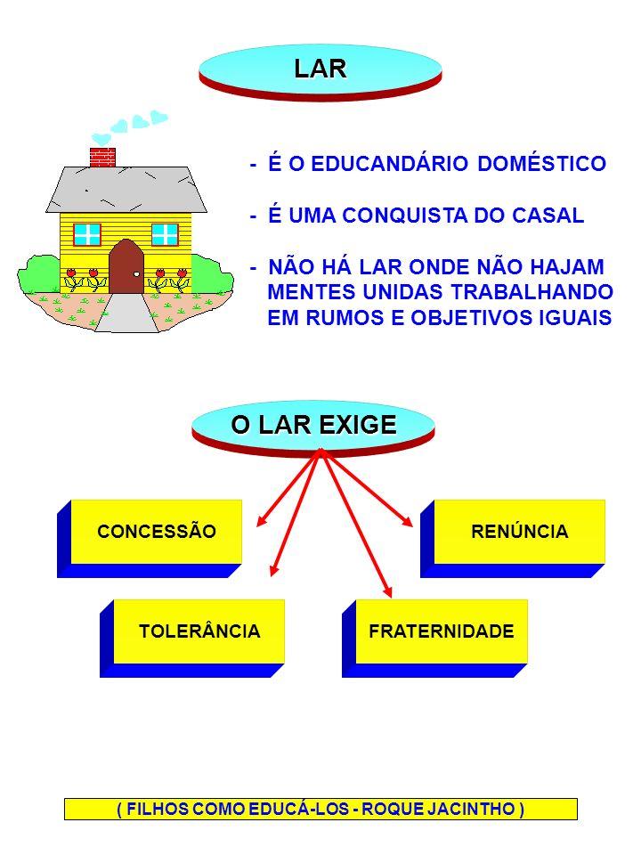 ( VIDA CONJUGAL - UMBERTO FERREIRA ) CONSEQÜÊNCIAS - FERE PROFUNDAMENTE O OUTRO - CONTRIBUI PARA ESFRIAR O RELACIONAMENTO CONJUGAL CONJUGAL - DIFICULTA O RELACIONAMENTO SEXUAL - TEM SIDO CAUSA FREQÜENTE DE SEPARAÇÕES BONDADERESPEITOCONSIDERAÇÃOLEALDADE O CIUMENTO GARANTEMRESULTADOSMUITOMELHORES AO INVÉS DO CIÚME - VIVE INFELIZ - SOFRE POR CAUSA DA DESCONFIANÇA QUE ALIMENTA, FRUTO DE SUA INSEGURANÇA FRUTO DE SUA INSEGURANÇA - NÃO CONSEGUE CULTIVAR A TRANQÜILIDADE INTERIOR