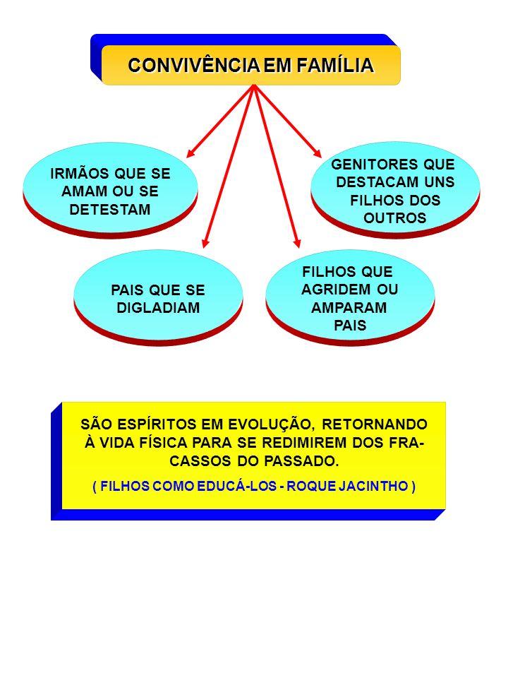 RELACIONAMENTO CONJUGAL ( VIDA CONJUGAL - UMBERTO FERREIRA ) 1.
