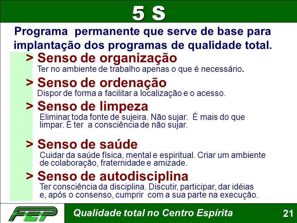 Qualidade total no Centro Espírita21 5 S Programa permanente que serve de base para implantação dos programas de qualidade total. > Senso de organizaç