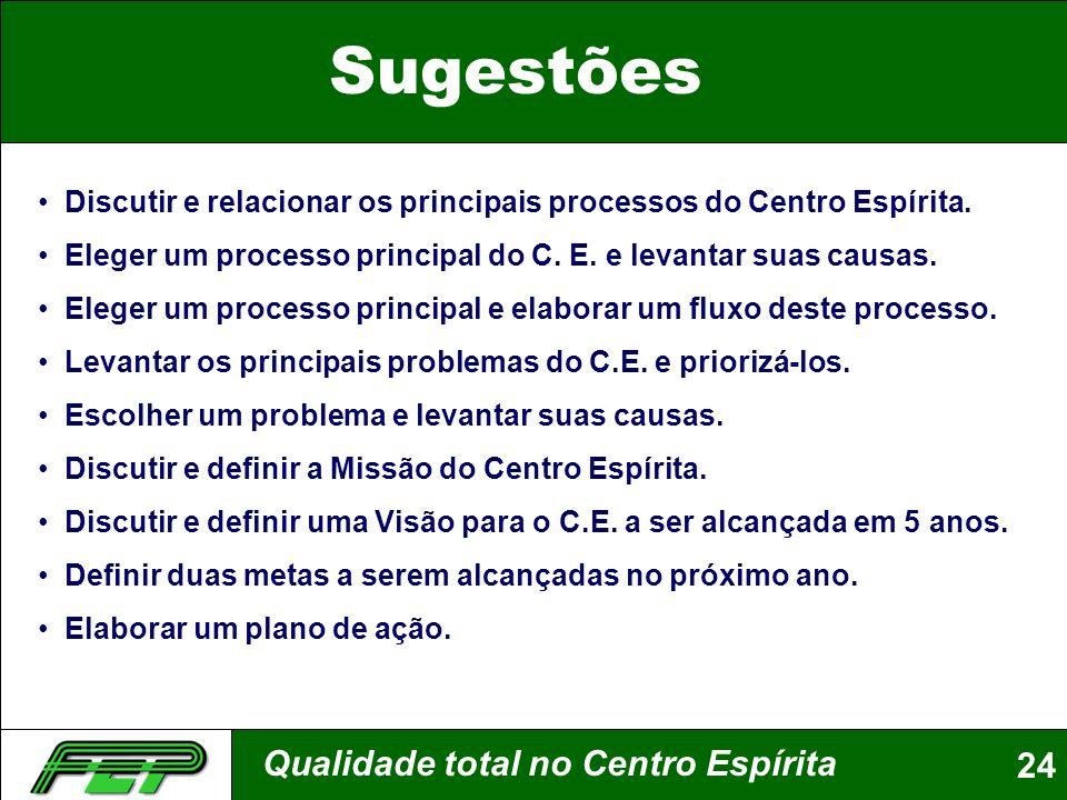 Qualidade total no Centro Espírita24 Sugestões Discutir e relacionar os principais processos do Centro Espírita. Eleger um processo principal do C. E.