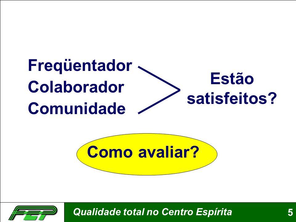 Qualidade total no Centro Espírita5 Freqüentador Colaborador Comunidade Como avaliar? Estão satisfeitos?