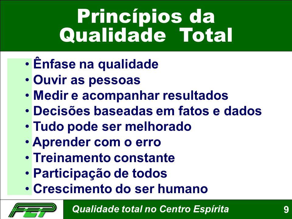 Qualidade total no Centro Espírita9 Princípios da Qualidade Total Ênfase na qualidade Ouvir as pessoas Medir e acompanhar resultados Decisões baseadas