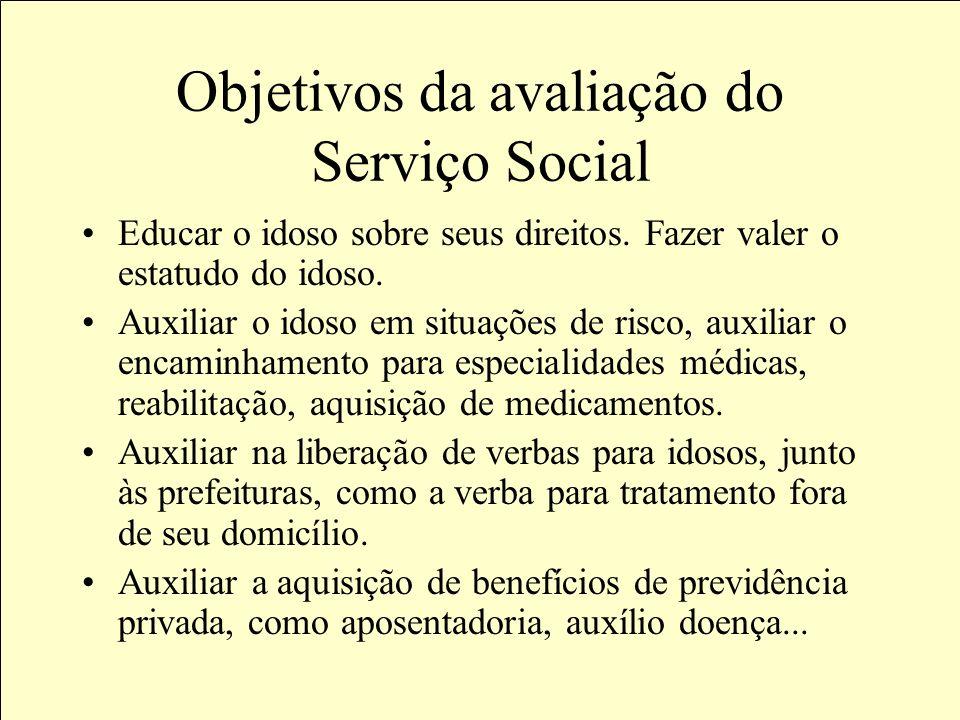 Objetivos da avaliação do Serviço Social Avaliar o conjunto de problemas, necessidades, interesses e dificuldades que se expressam em nível microssoci