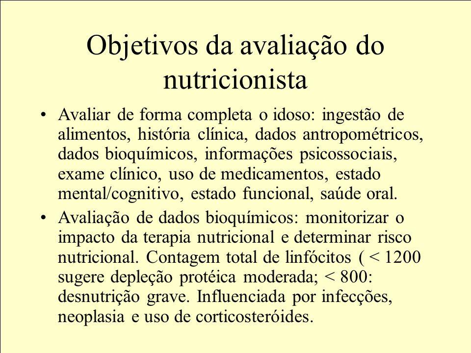 Objetivos da avaliação do nutricionista Avaliar o estado nutricional: condição de saúde de um indivíduo, influenciada pelo consumo, utilização e neces