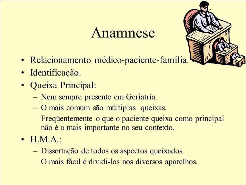 Anamnese Relacionamento médico-paciente-família.Identificação.