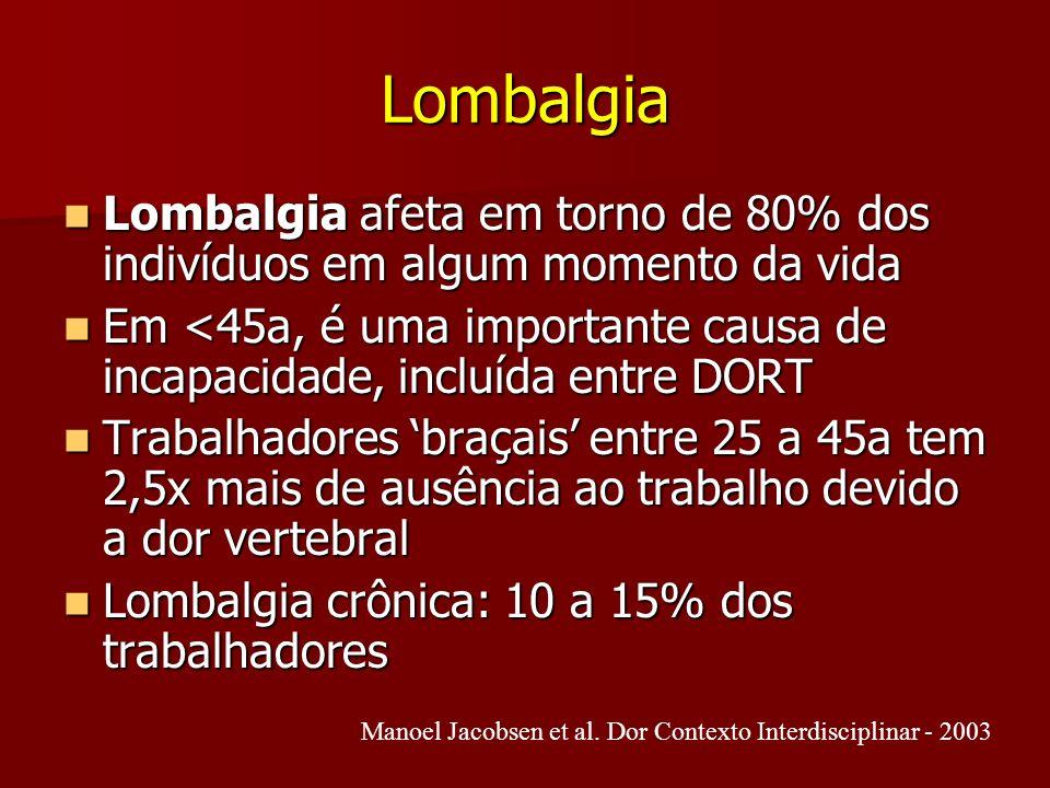 Lombalgia Lombalgia afeta em torno de 80% dos indivíduos em algum momento da vida Lombalgia afeta em torno de 80% dos indivíduos em algum momento da v
