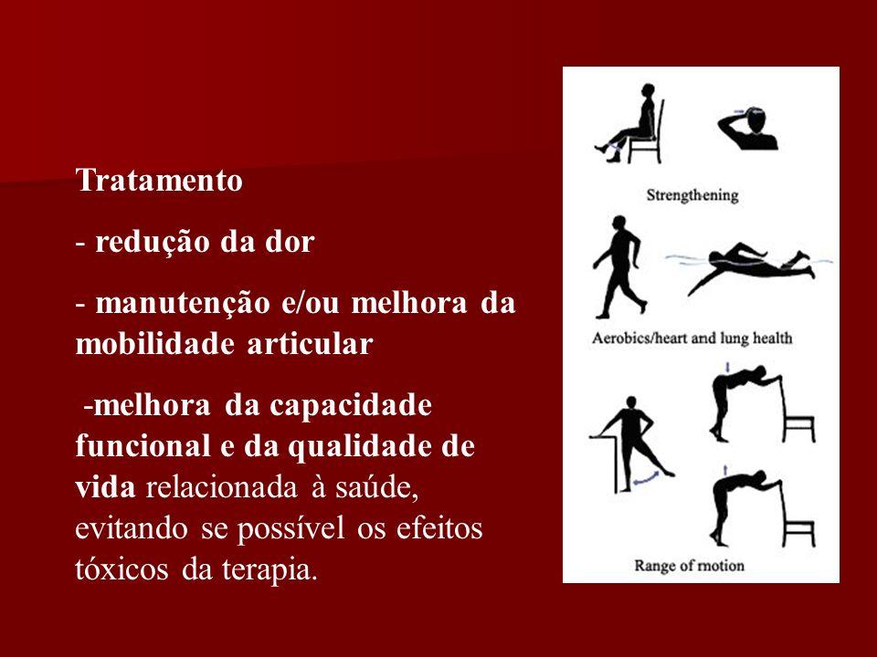 Tratamento - redução da dor - manutenção e/ou melhora da mobilidade articular -melhora da capacidade funcional e da qualidade de vida relacionada à sa