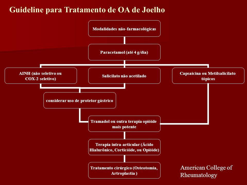Guideline para Tratamento de OA de Joelho American College of Rheumatology