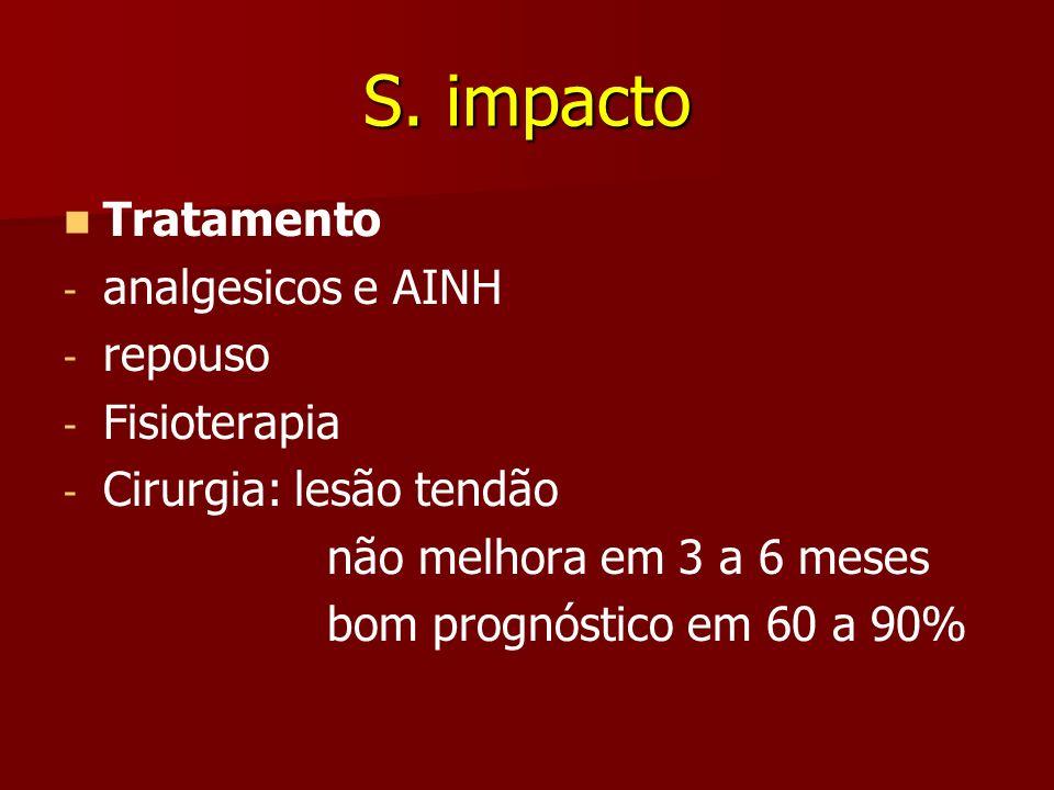 S. impacto Tratamento - - analgesicos e AINH - - repouso - - Fisioterapia - - Cirurgia: lesão tendão não melhora em 3 a 6 meses bom prognóstico em 60
